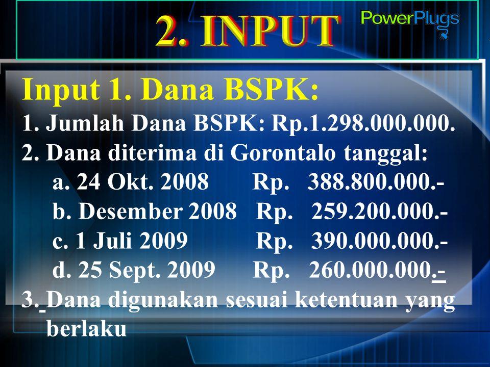 2. INPUT Input 1. Dana BSPK: 1. Jumlah Dana BSPK: Rp.1.298.000.000.
