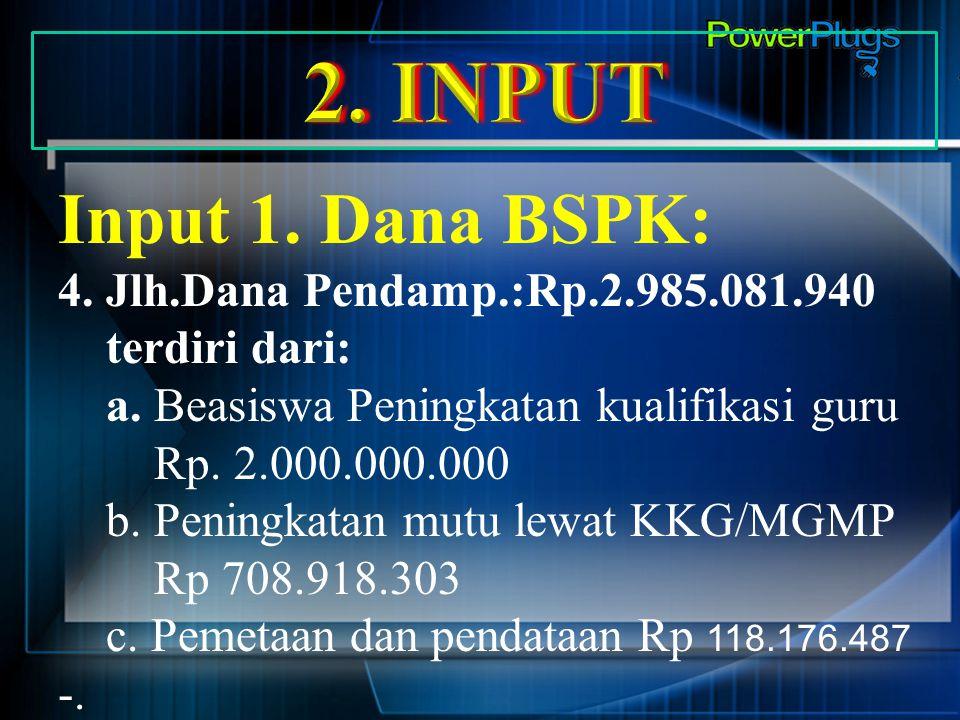 2. INPUT Input 1. Dana BSPK: 4. Jlh.Dana Pendamp.:Rp.2.985.081.940