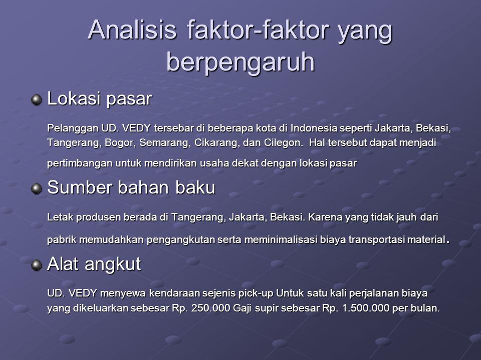 Analisis faktor-faktor yang berpengaruh