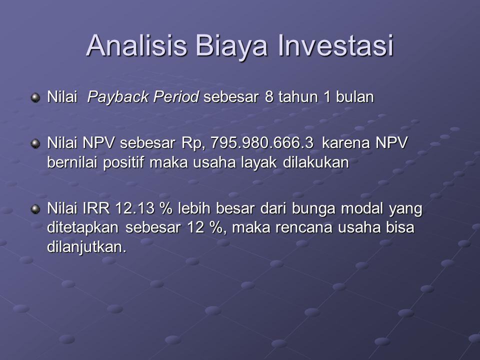Analisis Biaya Investasi