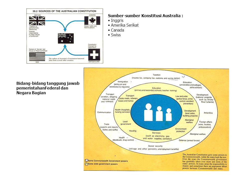 Sumber-sumber Konstitusi Australia :