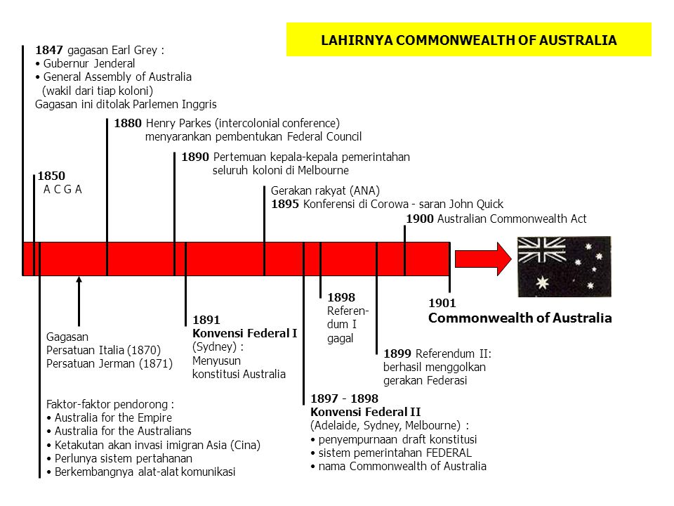 LAHIRNYA COMMONWEALTH OF AUSTRALIA