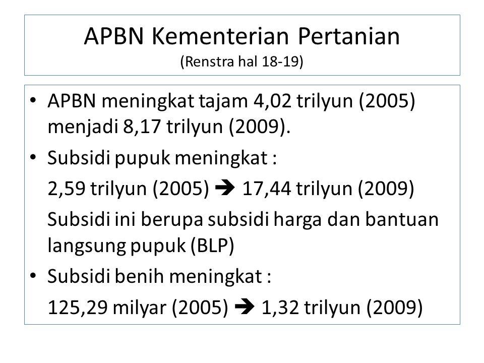 APBN Kementerian Pertanian (Renstra hal 18-19)