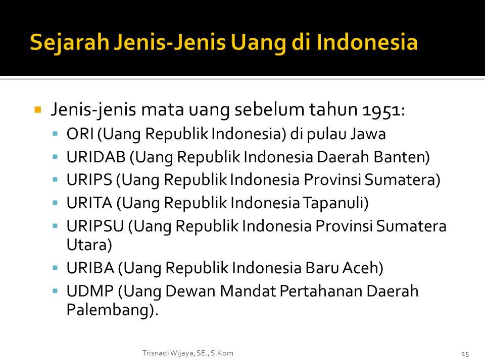 Sejarah Jenis-Jenis Uang di Indonesia