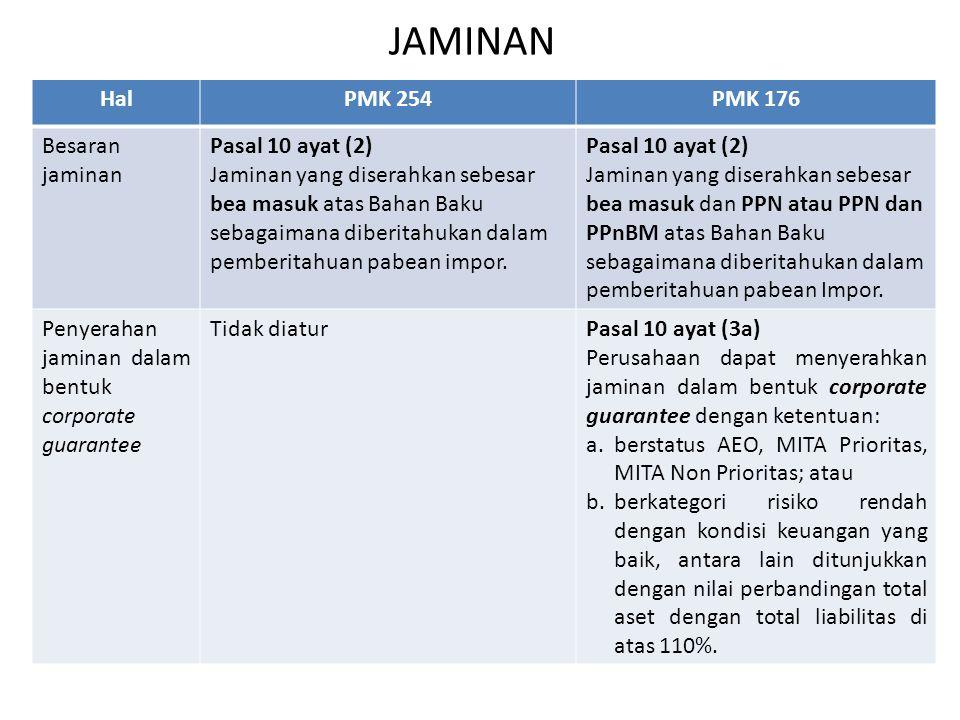 JAMINAN Hal PMK 254 PMK 176 Besaran jaminan Pasal 10 ayat (2)
