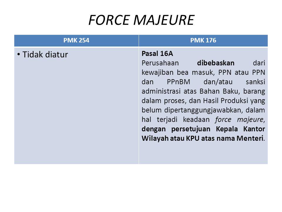 FORCE MAJEURE Tidak diatur Pasal 16A