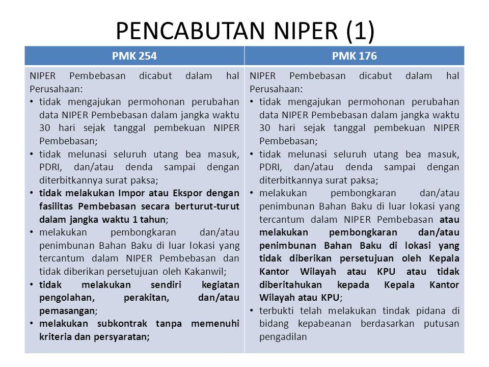 PENCABUTAN NIPER (1) PMK 254 PMK 176