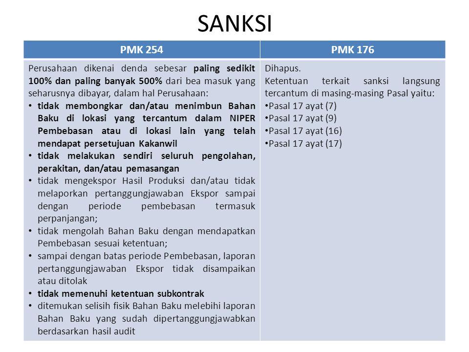 SANKSI PMK 254. PMK 176.
