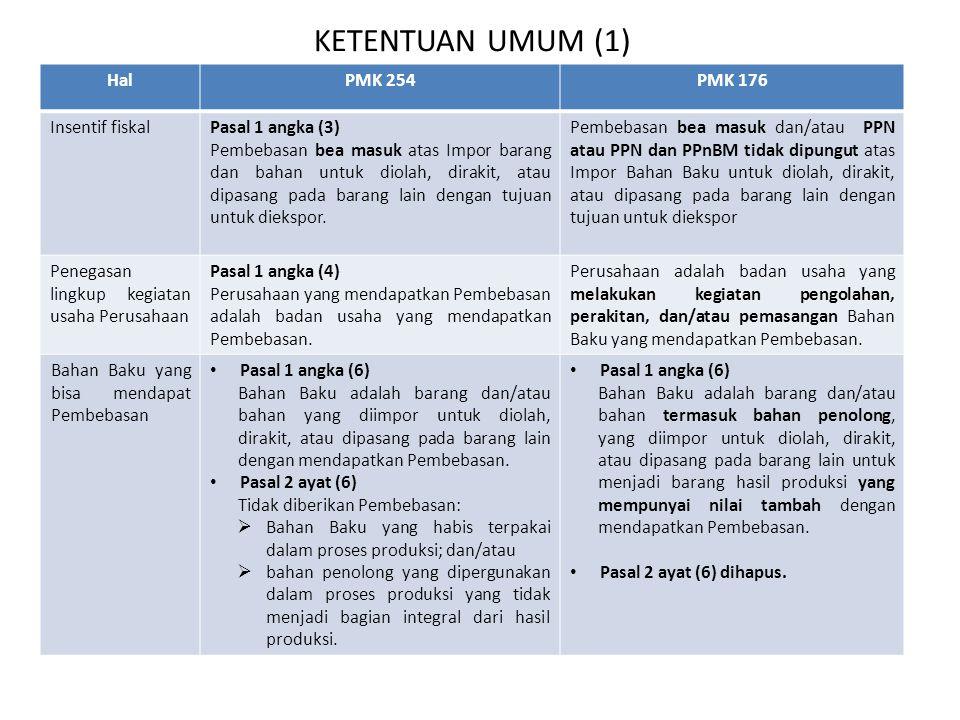 KETENTUAN UMUM (1) Hal PMK 254 PMK 176 Insentif fiskal