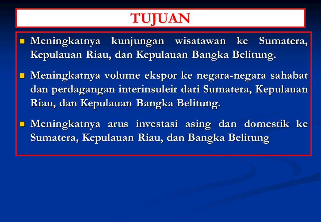 TUJUAN Meningkatnya kunjungan wisatawan ke Sumatera, Kepulauan Riau, dan Kepulauan Bangka Belitung.
