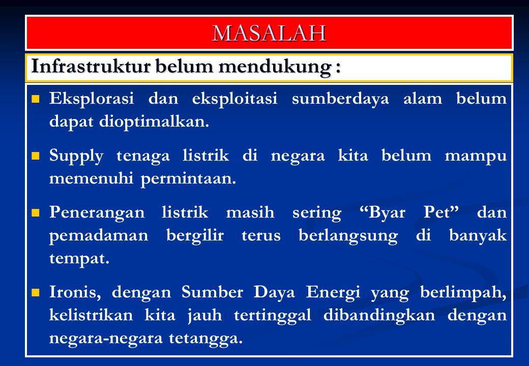 MASALAH Infrastruktur belum mendukung :