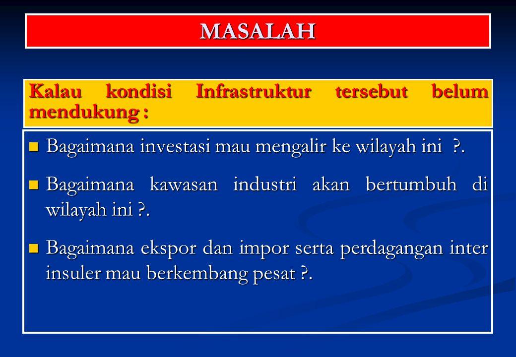 MASALAH Kalau kondisi Infrastruktur tersebut belum mendukung :