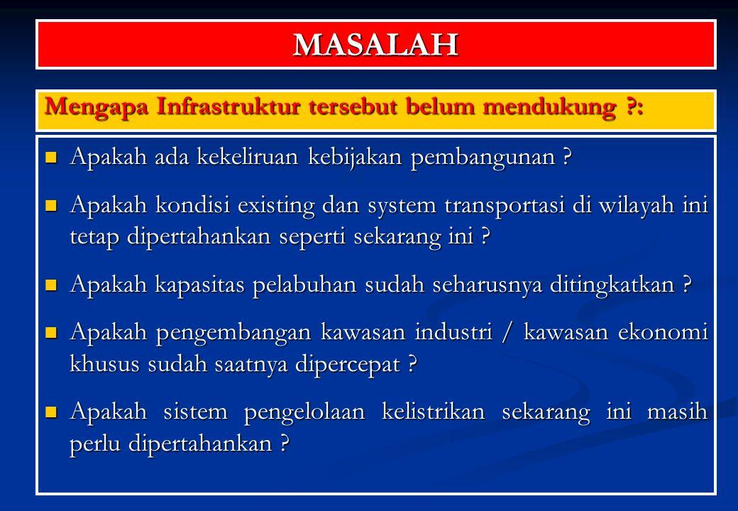 MASALAH Mengapa Infrastruktur tersebut belum mendukung :