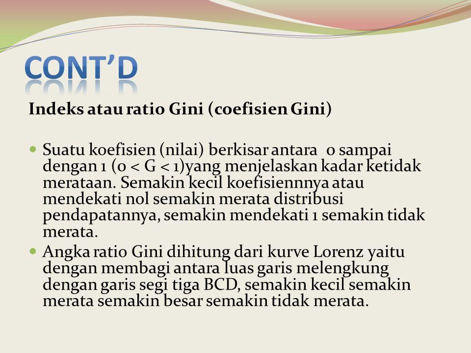 Cont'd Indeks atau ratio Gini (coefisien Gini)