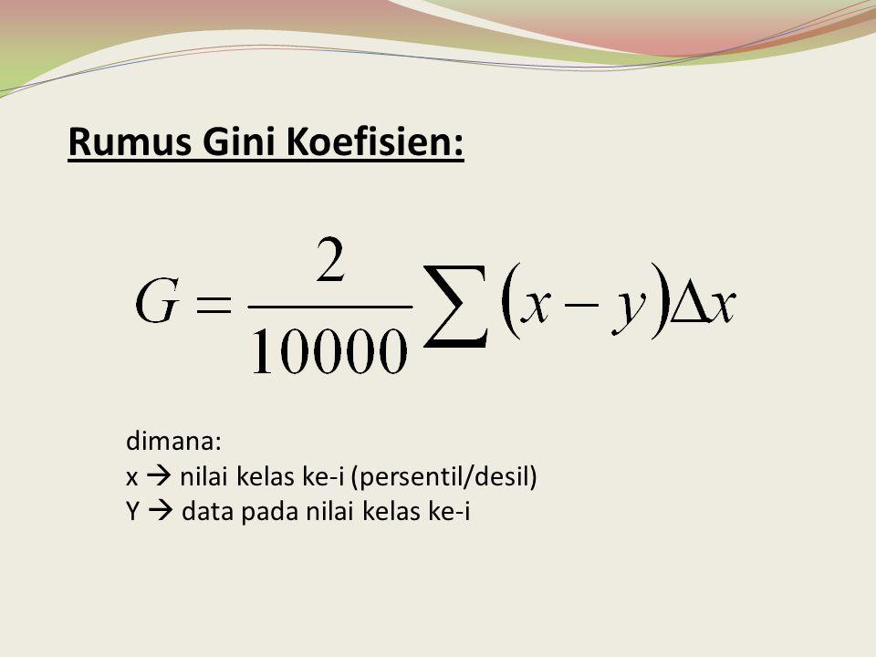 Rumus Gini Koefisien: dimana: x  nilai kelas ke-i (persentil/desil)