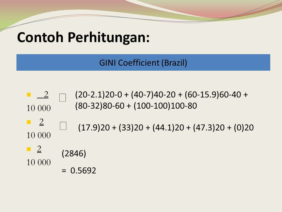 GINI Coefficient (Brazil)