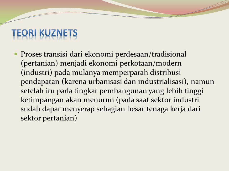 Teori Kuznets