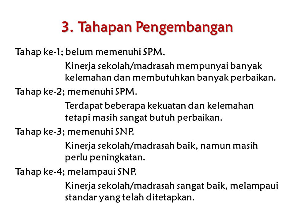 3. Tahapan Pengembangan