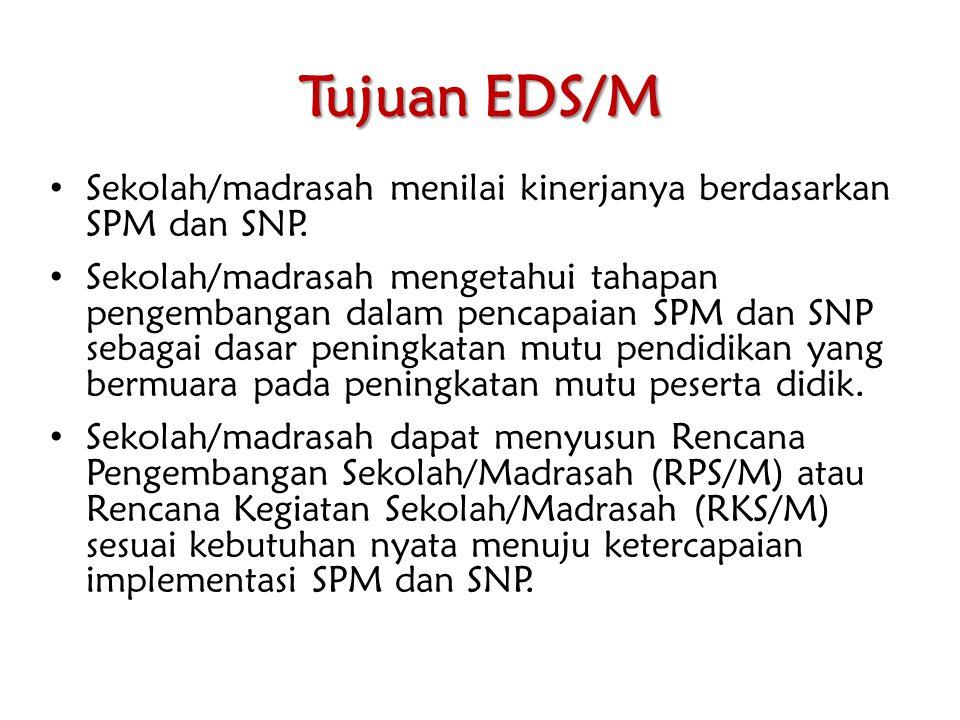 Tujuan EDS/M Sekolah/madrasah menilai kinerjanya berdasarkan SPM dan SNP.