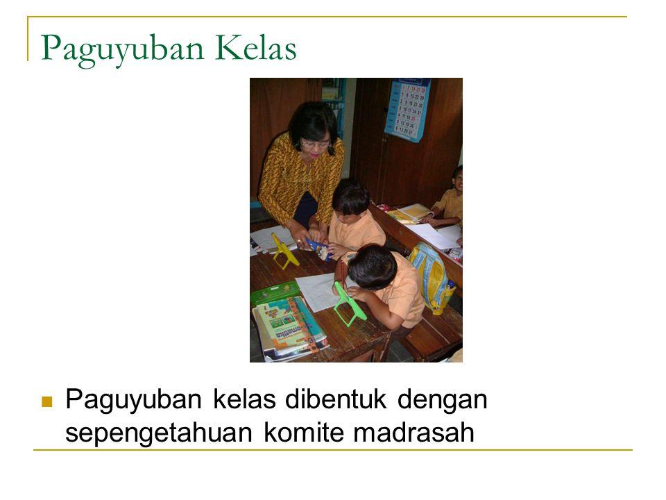 Paguyuban Kelas Paguyuban kelas dibentuk dengan sepengetahuan komite madrasah