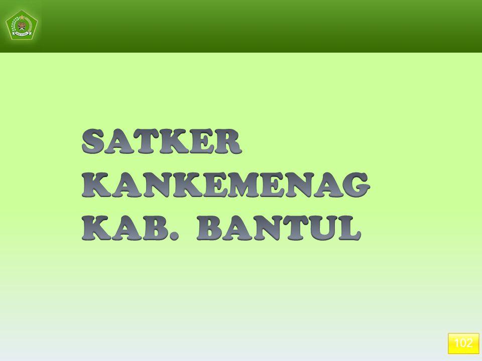 SATKER KANKEMENAG KAB. BANTUL 102