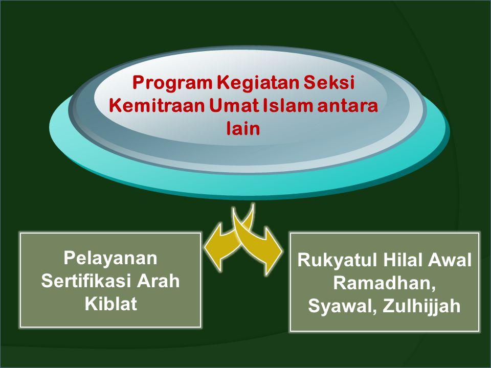 Program Kegiatan Seksi Kemitraan Umat Islam antara lain