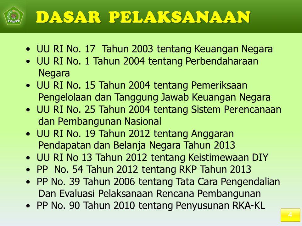 DASAR PELAKSANAAN UU RI No. 17 Tahun 2003 tentang Keuangan Negara