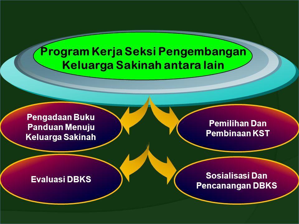 Program Kerja Seksi Pengembangan Keluarga Sakinah antara lain