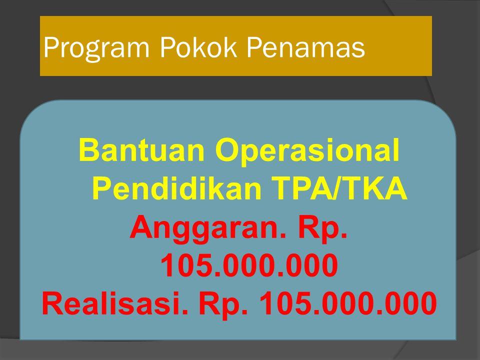 Bantuan Operasional Pendidikan TPA/TKA