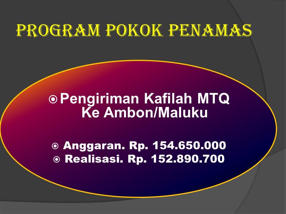 Pengiriman Kafilah MTQ Ke Ambon/Maluku