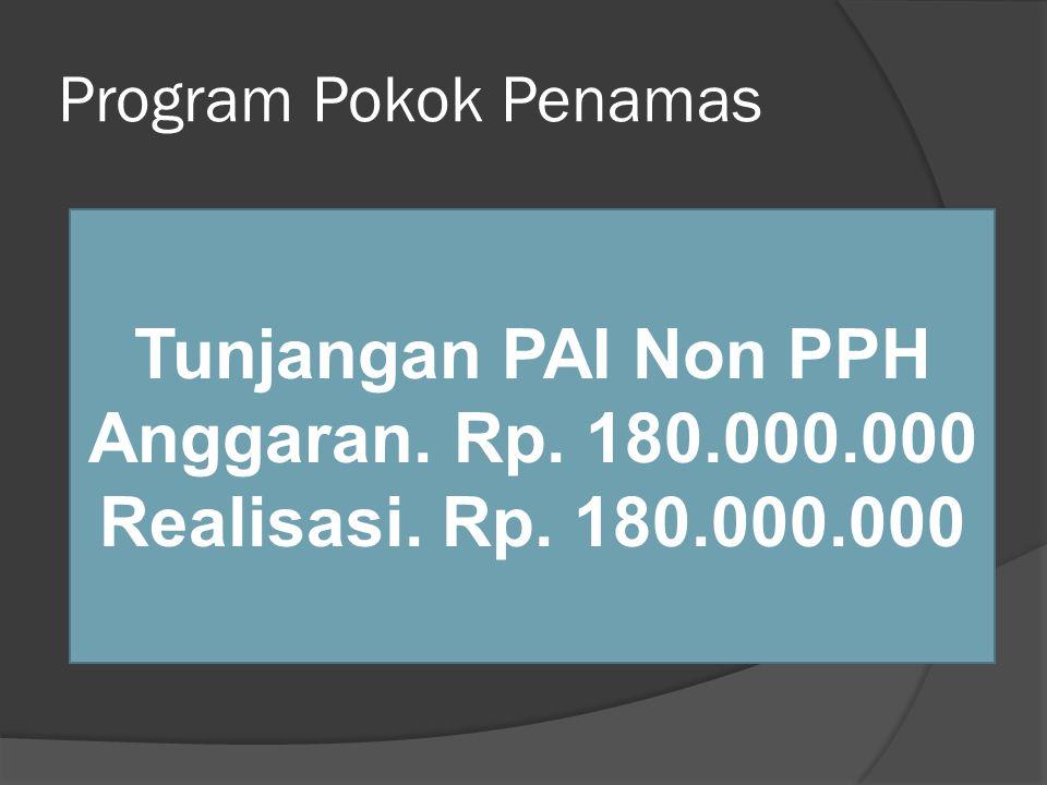 Tunjangan PAI Non PPH Anggaran. Rp. 180.000.000