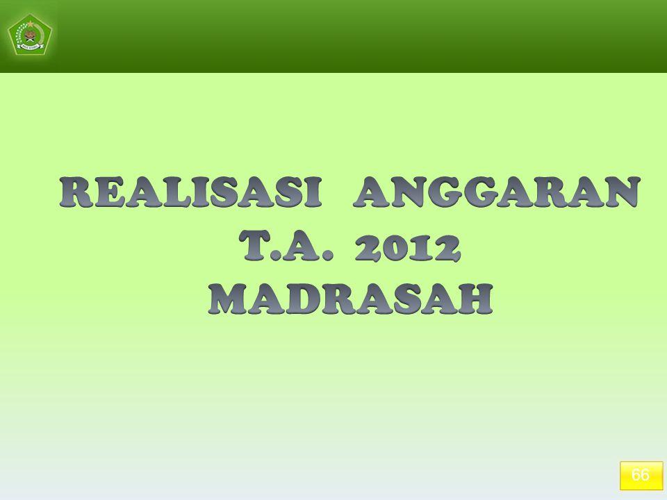 REALISASI ANGGARAN T.A. 2012 MADRASAH
