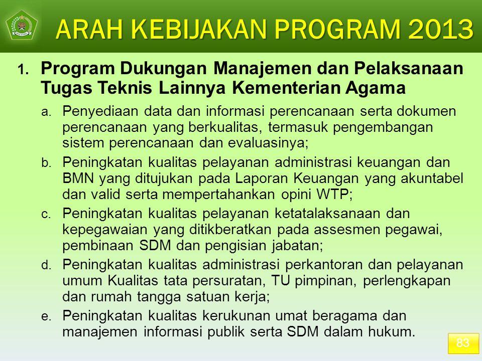 ARAH KEBIJAKAN PROGRAM 2013