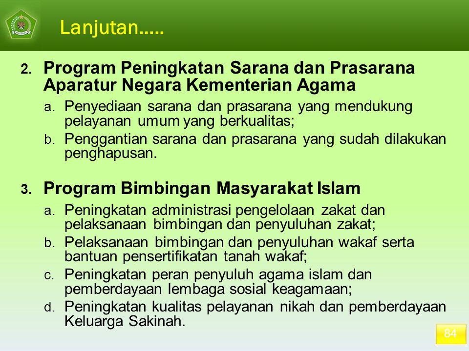Lanjutan….. Program Peningkatan Sarana dan Prasarana Aparatur Negara Kementerian Agama.