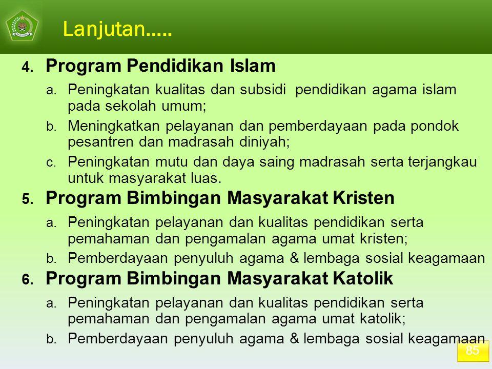 Lanjutan….. Program Pendidikan Islam