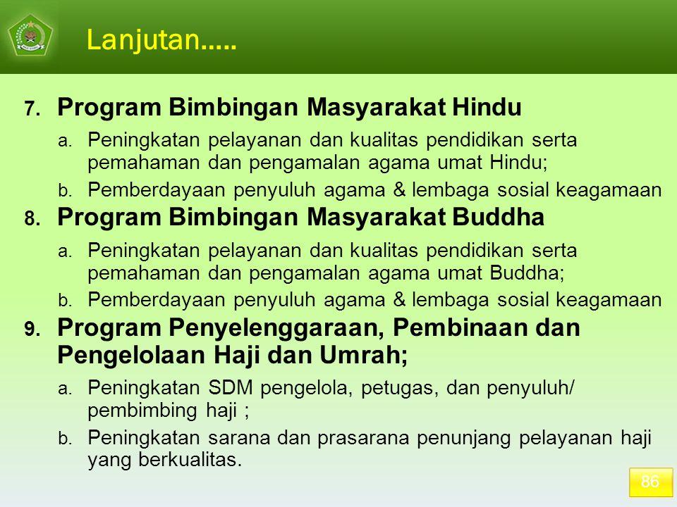 Lanjutan….. Program Bimbingan Masyarakat Hindu