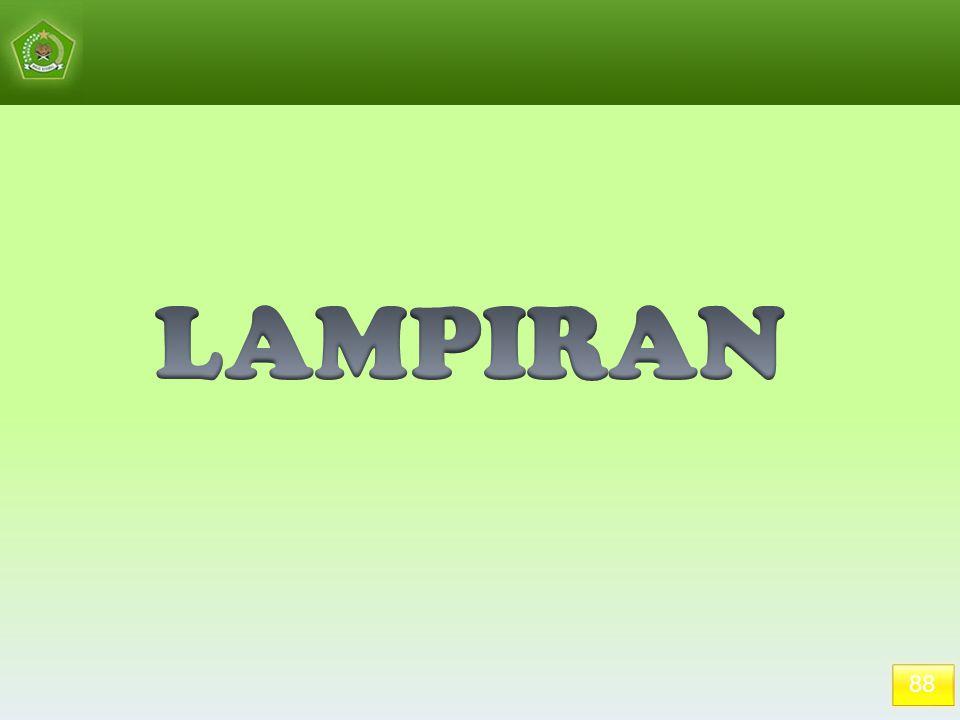 LAMPIRAN 88