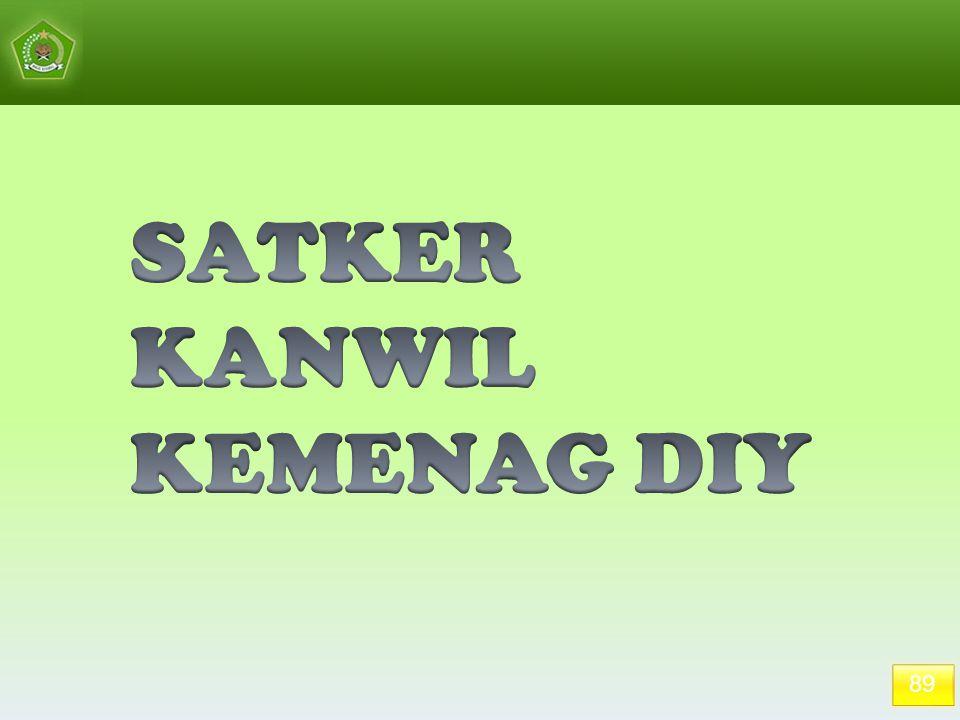 SATKER KANWIL KEMENAG DIY 89