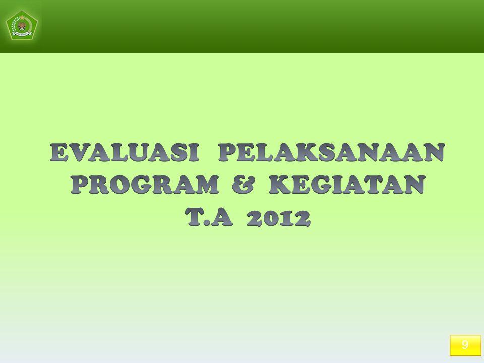 EVALUASI PELAKSANAAN PROGRAM & KEGIATAN T.A 2012