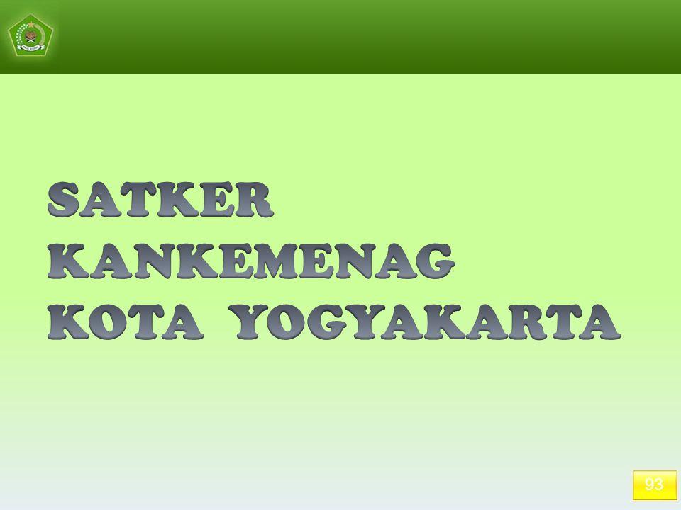 SATKER KANKEMENAG KOTA YOGYAKARTA 93