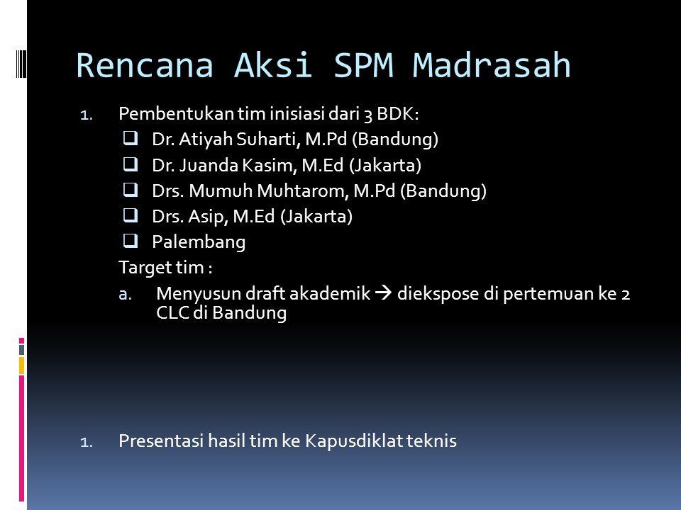 Rencana Aksi SPM Madrasah