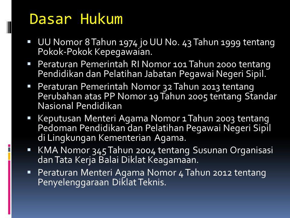 Dasar Hukum UU Nomor 8 Tahun 1974 jo UU No. 43 Tahun 1999 tentang Pokok-Pokok Kepegawaian.