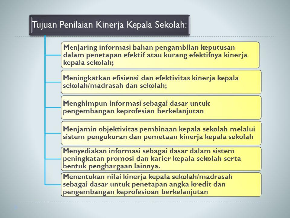 Tujuan Penilaian Kinerja Kepala Sekolah: