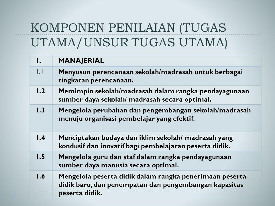 KOMPONEN PENILAIAN (TUGAS UTAMA/UNSUR TUGAS UTAMA)