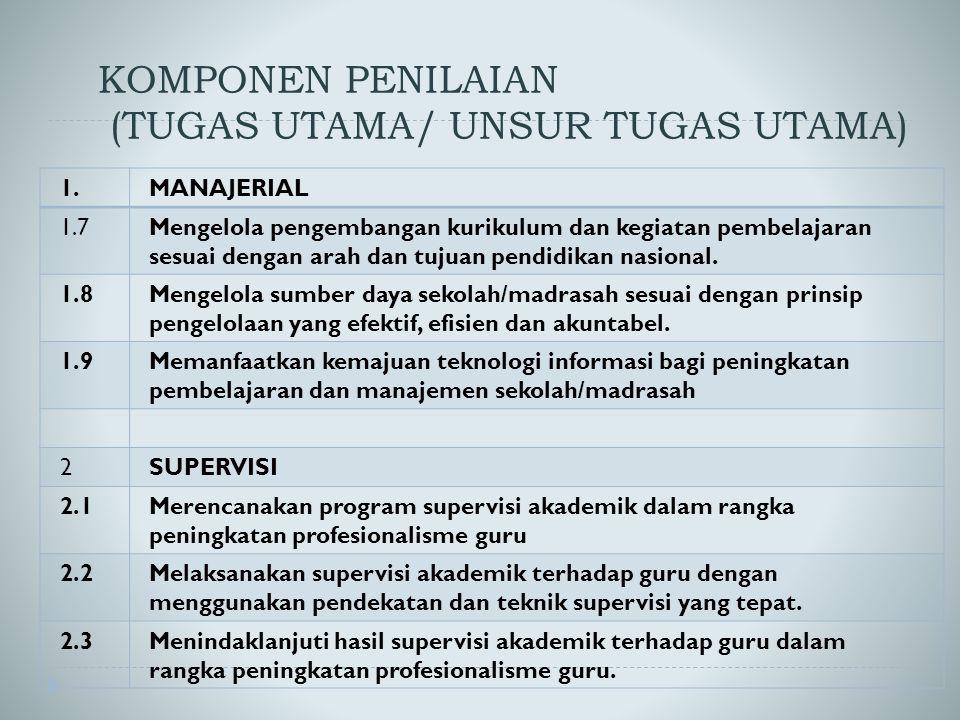KOMPONEN PENILAIAN (TUGAS UTAMA/ UNSUR TUGAS UTAMA)
