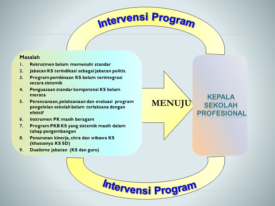 Intervensi Program Intervensi Program