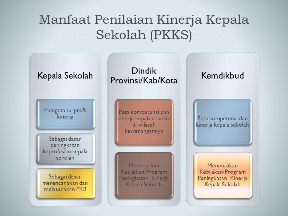 Manfaat Penilaian Kinerja Kepala Sekolah (PKKS)