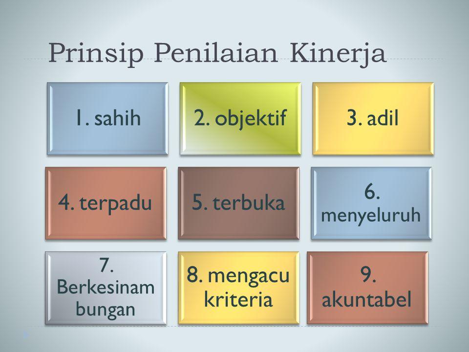 Prinsip Penilaian Kinerja