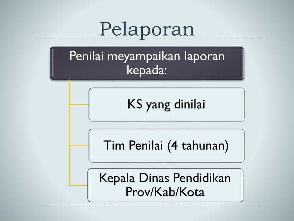 Pelaporan Penilai meyampaikan laporan kepada: KS yang dinilai