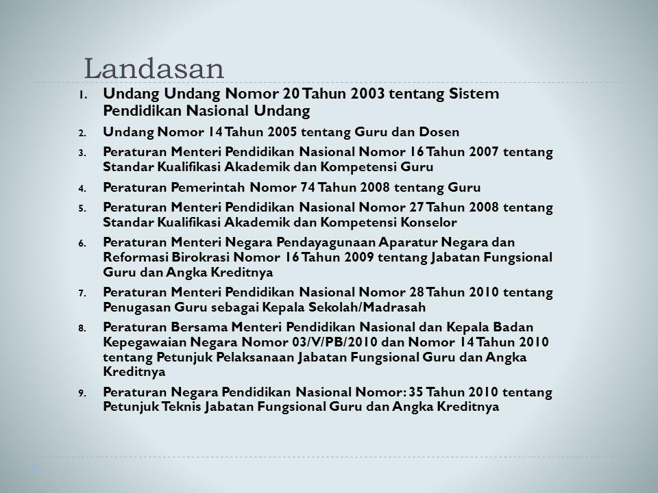 Landasan Undang Undang Nomor 20 Tahun 2003 tentang Sistem Pendidikan Nasional Undang. Undang Nomor 14 Tahun 2005 tentang Guru dan Dosen.